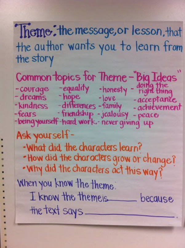 11 Tips For Teaching About Theme In Language Arts The Great Books